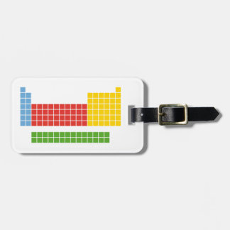 Periodic table bag tag