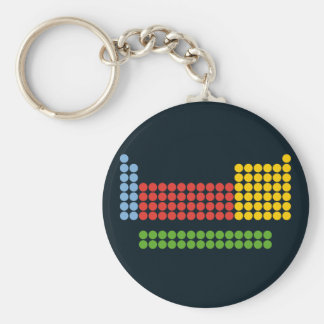 Periodic table basic round button keychain