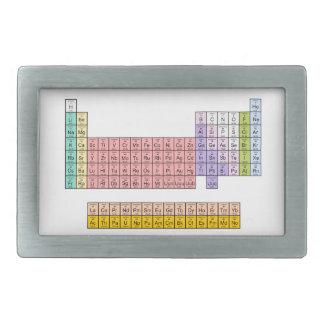 Periodic Table Rectangular Belt Buckles