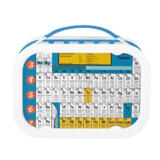 Periodic Table Blue yubo Lunch Box Yubo Lunchbox