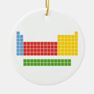 Periodic table christmas ornaments