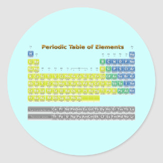 Periodic Table Classic Round Sticker