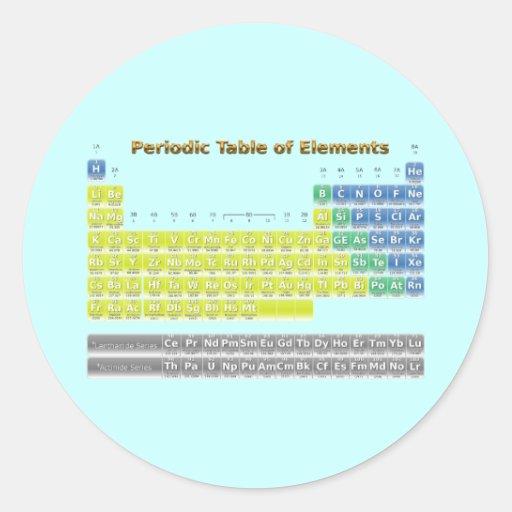Periodic Table Classic Round Sticker
