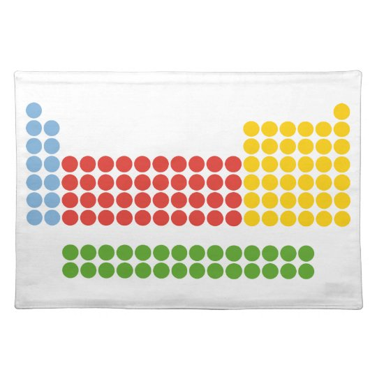 Periodic Table Cloth Placemat