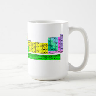 Periodic Table Coffee Mug by Toolshed Labs