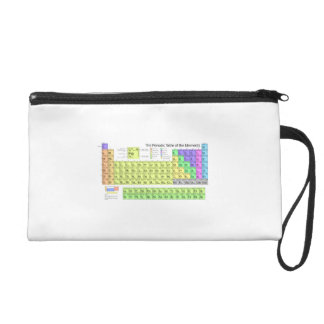 Periodic Table Color Wristlet Clutch