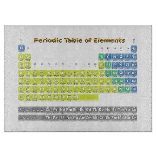 Periodic table cutting board zazzle - Periodic table chopping board ...