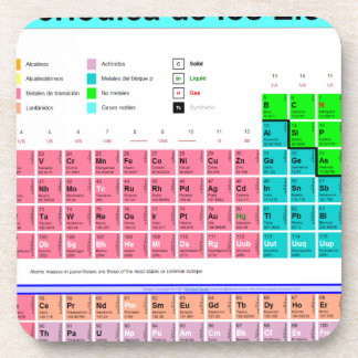 Periodic table drink coaster