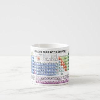 periodic table espresso mug 6 oz ceramic espresso cup