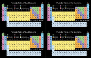 periodic table fabric - Periodic Table Fabric
