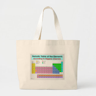 Periodic table for organic chemists canvas bag