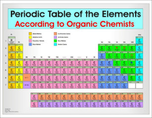 Organic chemistry mouse pads zazzle periodic table for organic chemists mouse pad urtaz Choice Image