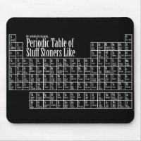 Periodic Table for Stoners DAB Mouse Pad
