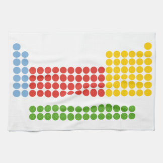 Periodic Table Hand Towel