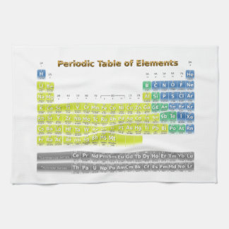 Periodic Table Hand Towels