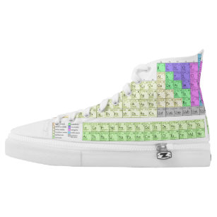 Periodic table of elements canvas shoes printed shoes zazzle periodic table high top sneakers urtaz Gallery