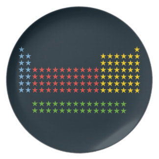 Periodic table in stars party plates