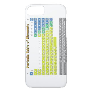 Periodic Table iPhone 7 Case