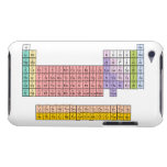 periodic table ipod touch case