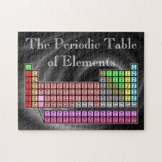 Periodic table jigsaw puzzles zazzle periodic table jigsaw puzzle urtaz Choice Image