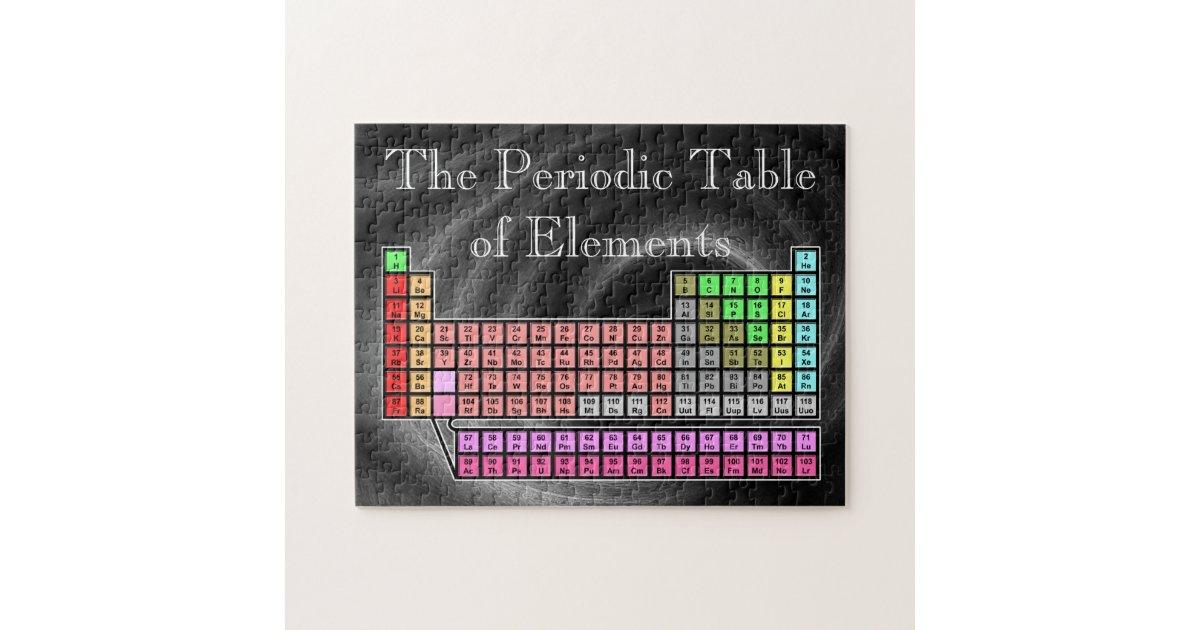 Periodic table jigsaw puzzle zazzle urtaz Choice Image