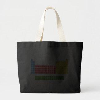 Periodic table jumbo tote bag