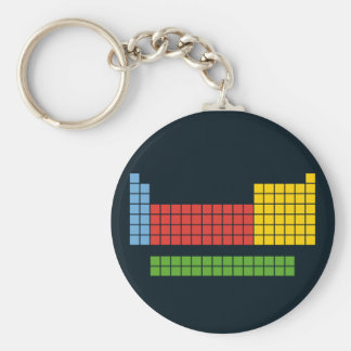 Periodic table keychain