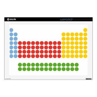 Periodic Table Laptop Decals