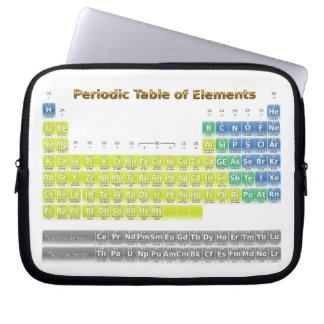 Periodic Table Laptop Sleeve