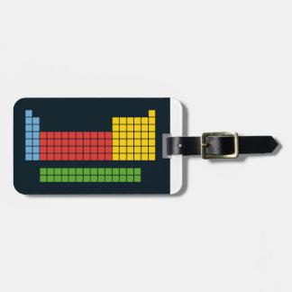 Periodic table luggage tag