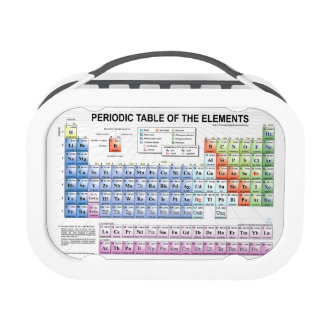Periodic Table Lunchbox