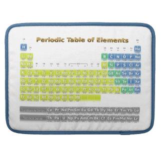 Periodic Table MacBook Pro Sleeve