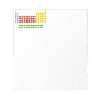 Periodic Table Memo Notepad
