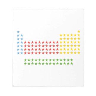 Periodic table memo pads