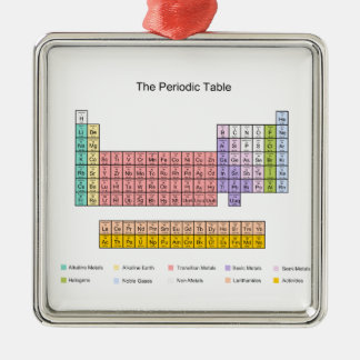 Periodic Table Metal Ornament