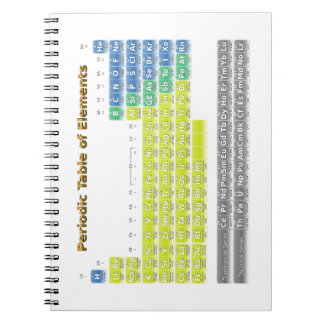 Periodic Table Note Book