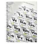 Periodic table. notebook