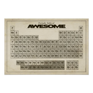 Periodic Table of AWESOME Posters