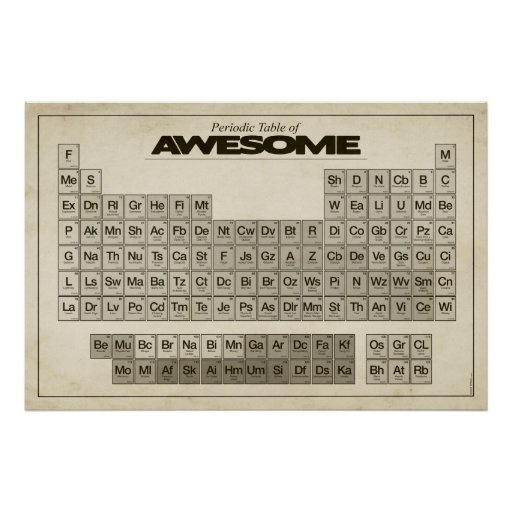Periodic Table of AWESOME XXL Poster