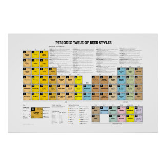 Periodic Table of Beer Styles Poster