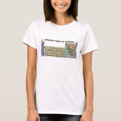 Women's Basic T-Shirt with Periodic Table of Birding design