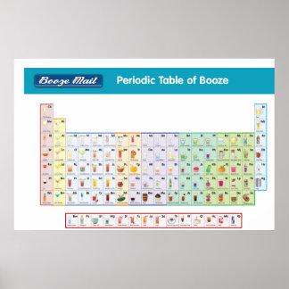 Periodic Table of Booze Print