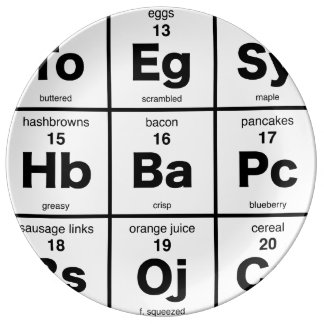 Periodic Table of Breakfast Foods Plate