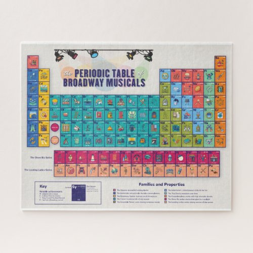 Periodic Table of Broadway Musicals jigsaw puzzle