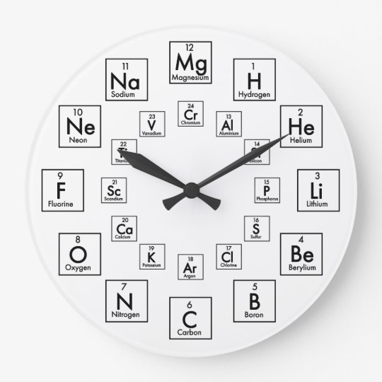Periodic table of elements 24 hour large clock zazzle periodic table of elements 24 hour large clock urtaz Images