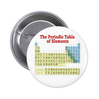 Periodic Table of Elements 2 Inch Round Button