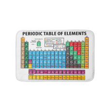 Periodic Table Of Elements Bathroom Mat
