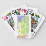 Periodic table of elements bicycle card decks
