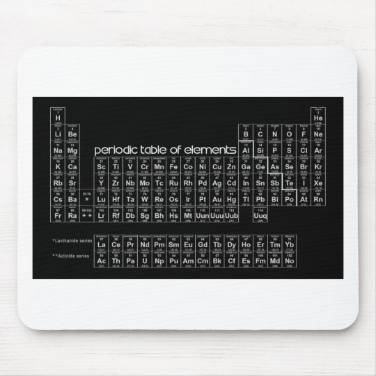 Periodic Table of Elements BLACK Mouse Pad