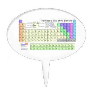 Periodic table of elements cake picks
